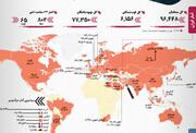 آمار کرونا | ثبت بالاترین شمار ابتلا در روسیه | وضعیت ایران