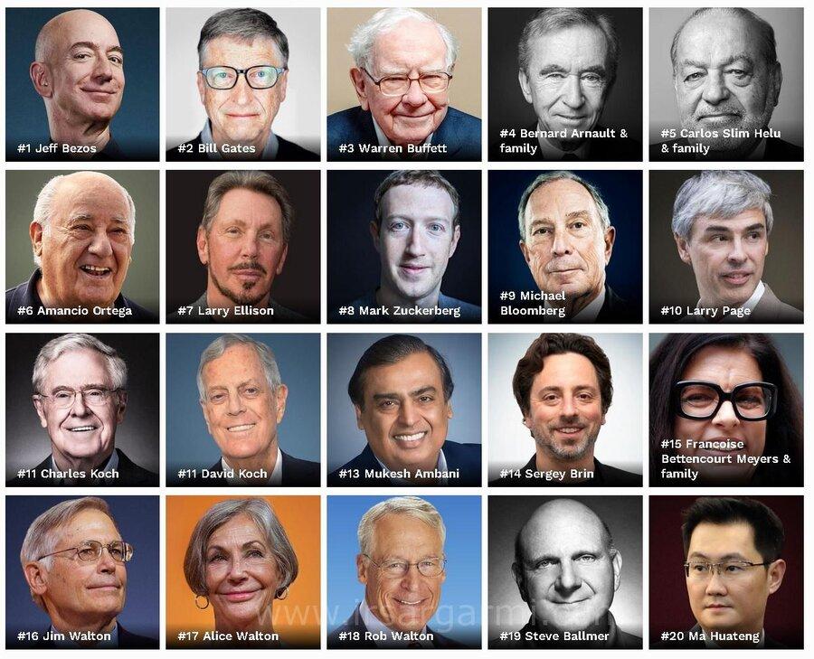ثروتمندان جهان