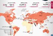 آمار کرونا | بروز کانونهای جدید | رتبهبندی کشورها؛ جایگاه ایران
