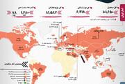 آمار کرونا   سیر صعودی مرگ و میر در آمریکا   وضعیت ایران
