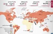 آمار کرونا   جدیدترین رتبهبندی کشورها ؛ جایگاه ایران