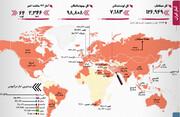 آمار کرونا   عربستان رکورد زد   وضعیت نامطلوب یک استان ایران