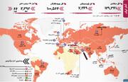 آمار کرونا | جدیدترین رتبهبندی کشورها؛ وضعیت ایران