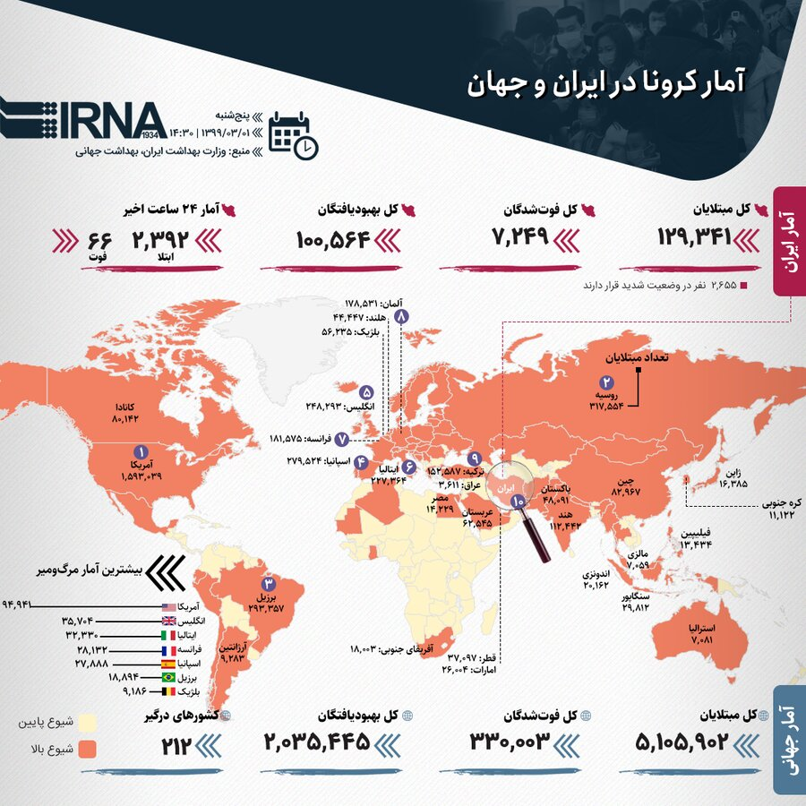 آمار کرونا 1 خرداد