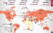 آمار کرونا | بحران در برزیل | تعداد فوتیهای ایران