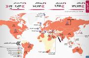 آمار کرونا | هند جای ایران را گرفت | پیشروی در امارات