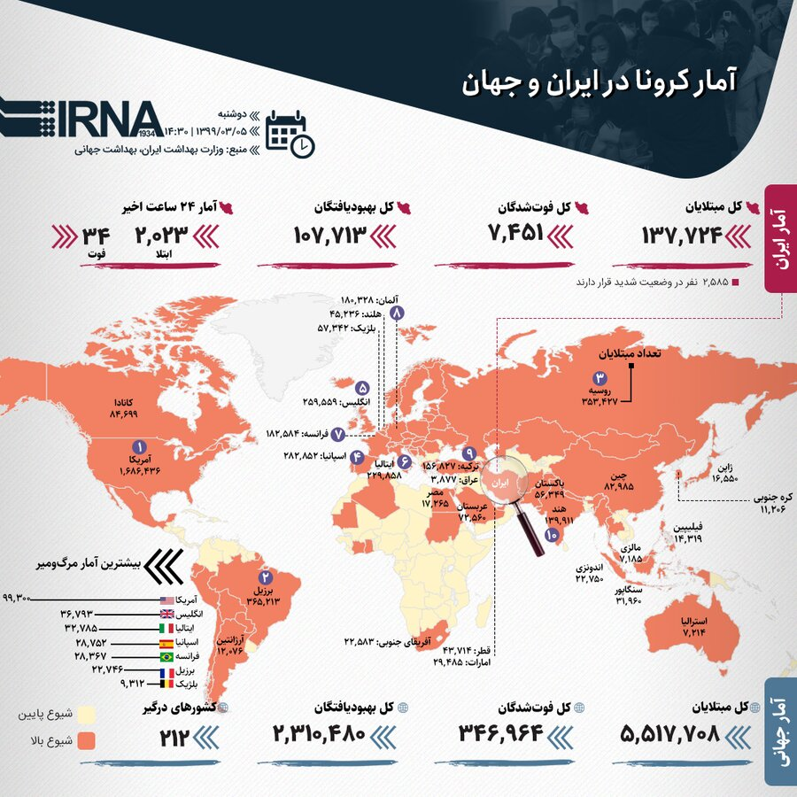 آمار کرونا 5 خرداد