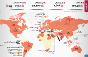 آمار کرونا | هنوز در موج اولیم | قرمز شدن یک کلانشهر ایران