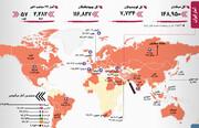 آمار کرونا   هشدار در ۷ استان ایران   خطر موج دوم در انگلیس