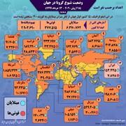 وضعیت ایران بین ۱۵ کشور اصلی درگیر کرونا | جایگاه ایران