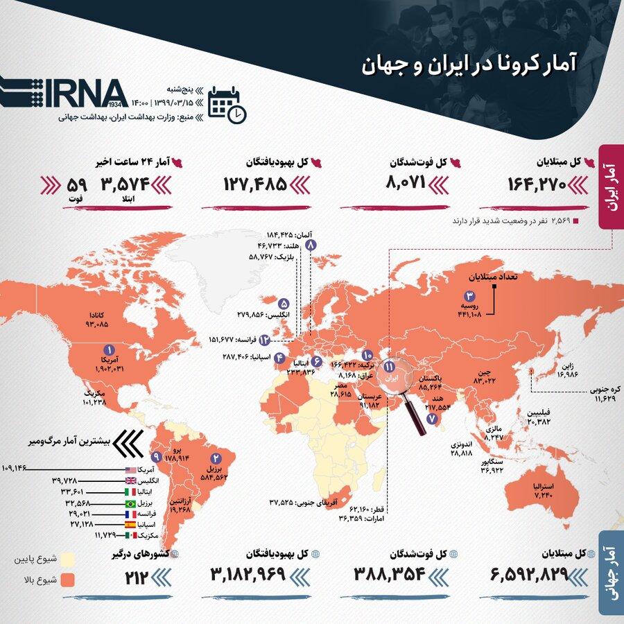 آمار کرونا 15 خرداد