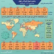 مقایسه آمار ایران با کشورهای اصلی درگیر کرونا
