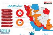 اینفوگرافیک | این ۱۸ استان در وضعیت قرمز و هشدار قرار گرفتند | آخرین تغییرات آمار کرونا در ایران