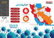 اینفوگرافیک | جدیدترین آمار کرونا در ۲۰ تیر | ۱۹ استانی که وضعیت قرمز و هشدار دارند