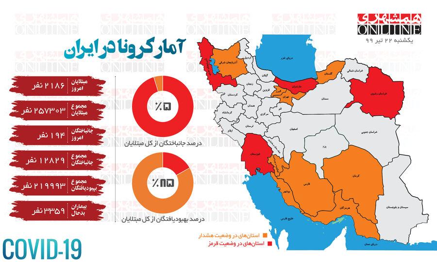 اینفوگرافیک | استانهای قرمز کرونا را روی نقشه ببینید | آخرین آمار رسمی کرونا در ایران
