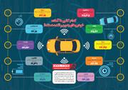 اینفوگرافیک | کدام کشورها آماده خودروهای بدون راننده هستند؟
