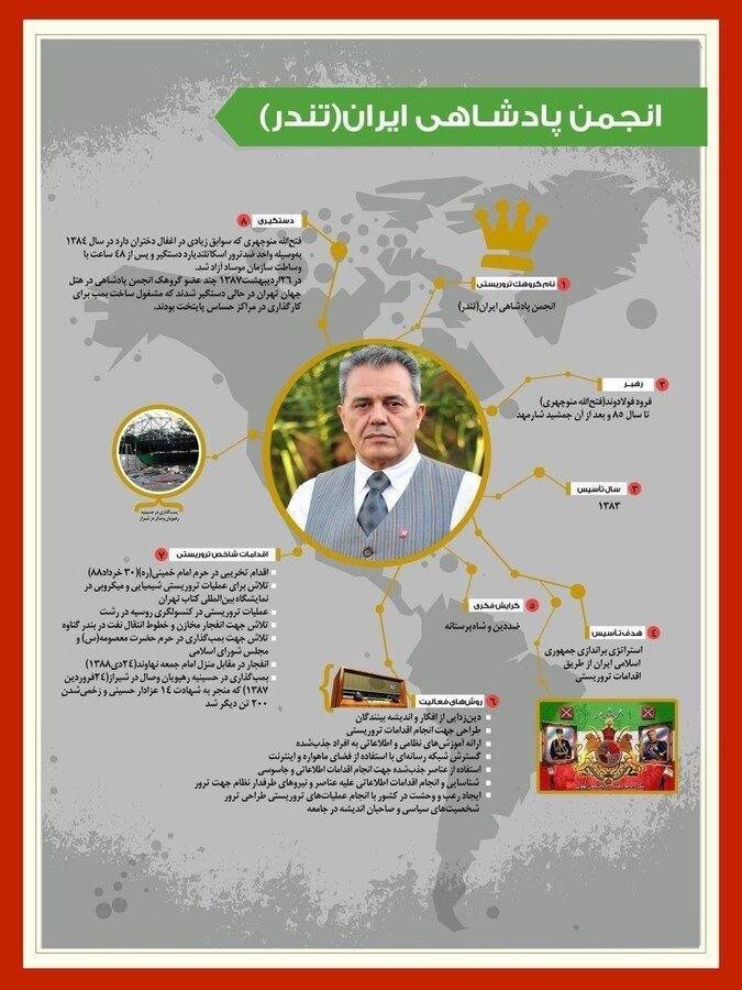 گروهک تندر - جمشید شارمهد