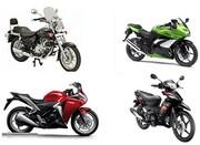 پسانداز لازم برای خرید موتورسیکلت چقدر است؟