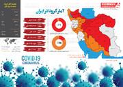 اینفوگرافیک   ۱۵ استان قرمز کرونایی را ببینید   جدیدترین آمار کرونا در کشور