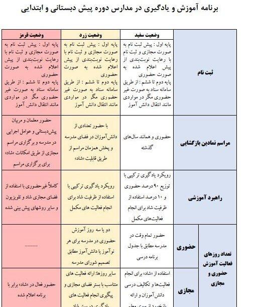 برنامه آموزشی مدارس