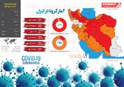 اینفوگرافیک | روند نزولی کرونا در ایران | حال ۳۷۵۹ نفر وخیم است