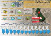 اینفوگرافیک | دریاچه ارومیه در سربالایی احیا