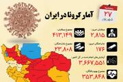اینفوگرافیک | وضعیت کرونا در استانهای ایران | چند نفر وضعیت وخیمی دارند؟