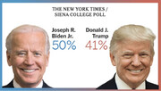 یک خط خبر   بایدن ۵۰، ترامپ ۴۱، دو هفته تا انتخابات