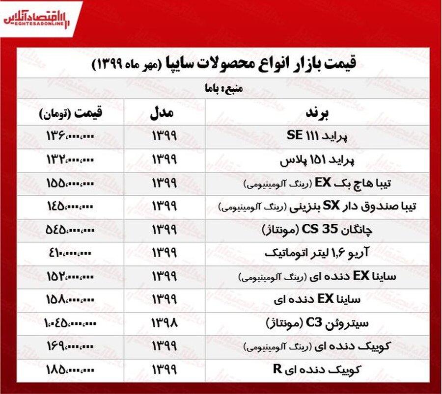 جدیدترین قیمت محصولات سایپا