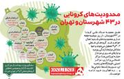 اینفوگرافیک | محدودیتهای کرونا در این ۴۳ شهرستان و تهران اعمال میشود | مشاغل و مراکزی که تعطیل شدند
