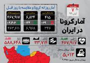 اینفوگرافیک | روز سیاه کرونا | وضعیت نقشه کرونا در ایران در روز رکوردشکنی هولناک جانباختگان