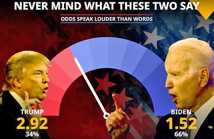 انتخابات آمريكا از نگاه سايتهاي شرطبندي
