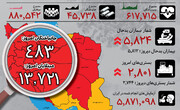 اینفوگرافیک | روز رکوردهای تازه کرونا در ایران حتی در بهبودی! | وضعیت استانها در روز چهارم قرنطینه