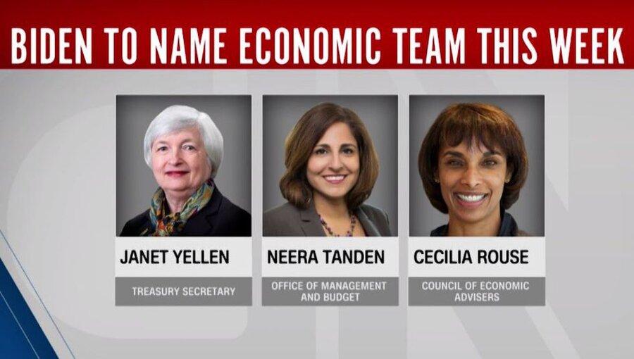 Biden economic team