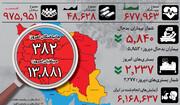 اینفوگرافیک | روز صعود دوباره آمارهای روزانه کرونا در ایران | کاهش خطرناکترین آمار | وضعیت استانها در روز ۱۱ قرنطینه