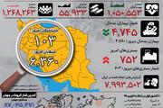 اینفوگرافیک   ناپایداری روند امیدوارکننده در مهار کرونا در ایران   افزایش سه آمار حیاتی