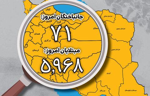 اینفوگرافیک | سقوط جذاب آمار جانباختگان کرونا در ایران | مقاومت شمار مبتلایان جدید برای نرسیدن به کانال بالاتر