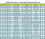 جدول و اسامی ۶۲ فیلم حائز شرایط برای رقابت فیلم فجر ۳۹