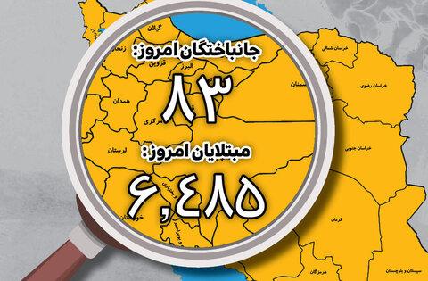اینفوگرافیک | لرزشهای خفیف در نمودار شمار روزانه کرونا در ایران | تنها شاخصی که فعلا کاهشی است