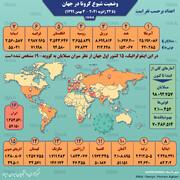 جمعیت مبتلایان کرونا در دنیا، دو قدم مانده به ۱۰۰ میلیون نفر | | آخرین جایگاه جهانی ایران | آمار کرونا در جهان تا ۳ بهمن