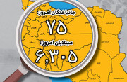 اینفوگرافیک | آمار کرونا در سوم بهمن ۹۹