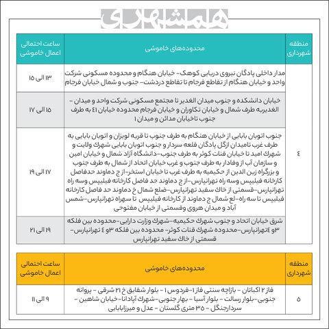 برنامه زمانبندي خاموشي احتمالي در مناطق تهران