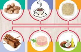اینفوگرافیک | مواد غذایی سالمی که سمی هستند