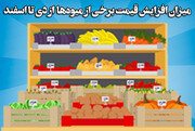 اینفوگرافیک | میزان افزایش قیمت برخی میوهها از دی تا اسفند