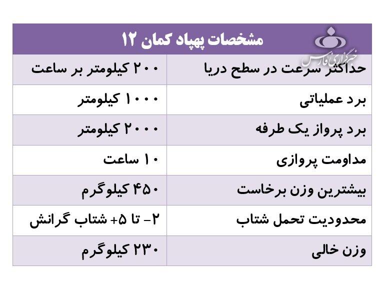 این پهپاد ایرانی همه رقبای جهانی خود را پشت سر گذاشت | کمان ۲۲ نخستین پهپاد رزمی پهنپیکر کشور