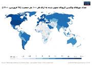 اینفوگرافیک| مقایسه پوشش واکسیناسیون کرونا در میان کشورهای جهان