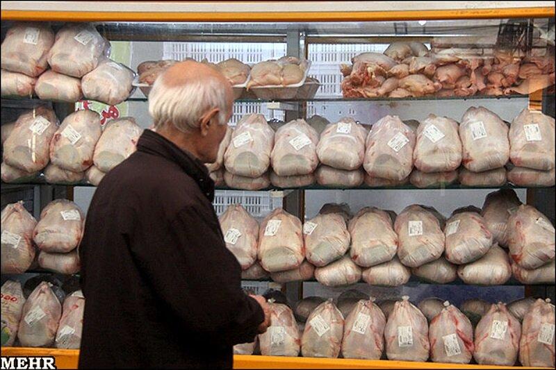 بازار مرغ