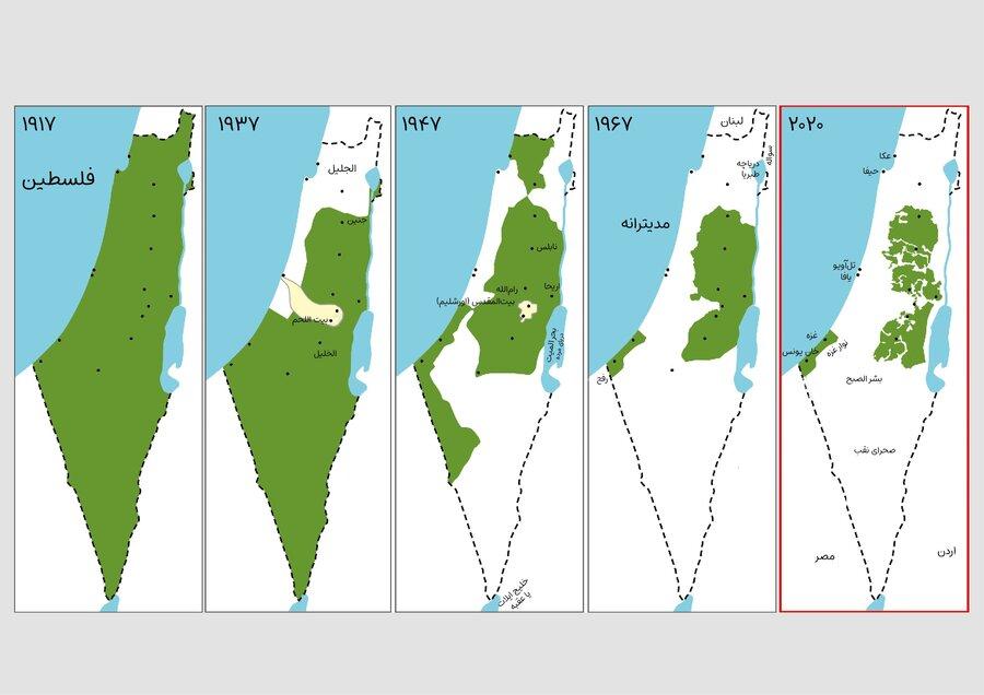 آشنایی با روند اشغال سرزمین فلسطین