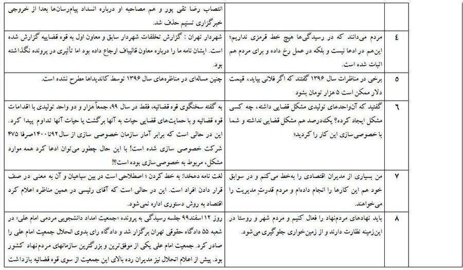 فهرست ادعاهای عجیب کاندیداها در مناظره اول