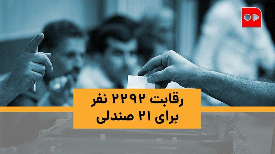 ویدئو   ۲۳۰۰ نفر، انتخابات شورای شهر را داغ میکنند؟